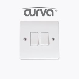 Click Curva